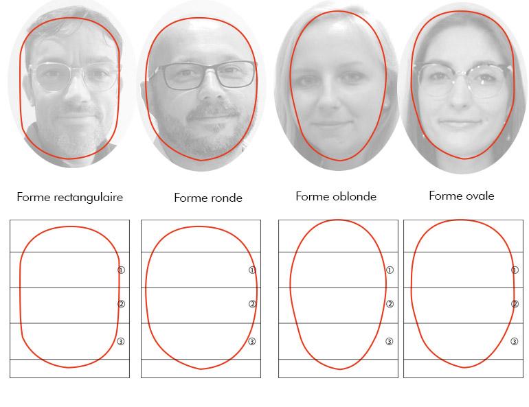 opticien morpho-visagiste